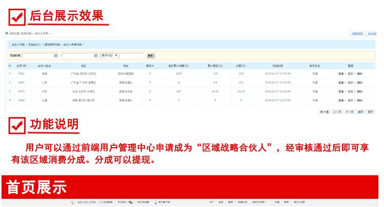 1元云购系统程序7
